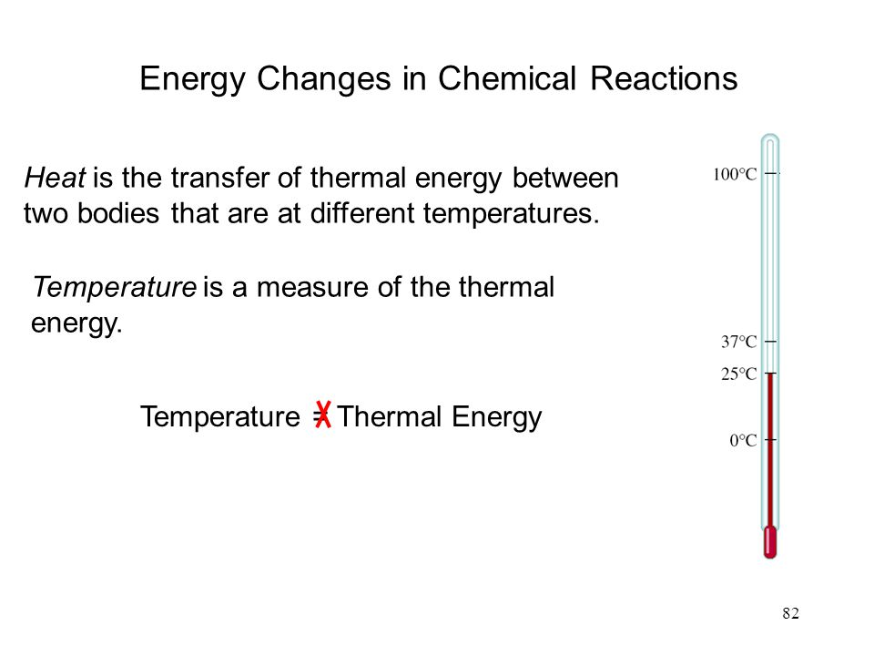 82 Heat is the transfer of thermal energy between two bodies that are at different temperatures.