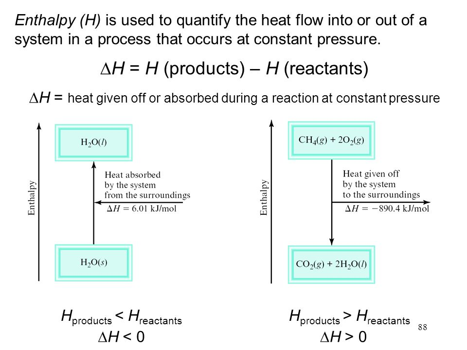 88 Enthalpy (H) is used to quantify the heat flow into or out of a system in a process that occurs at constant pressure.