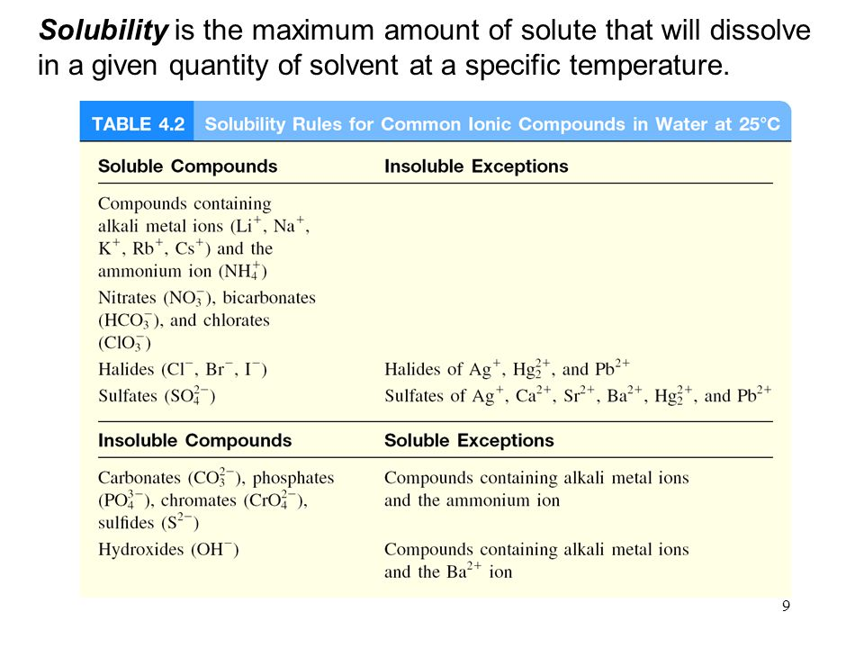 9 Solubility is the maximum amount of solute that will dissolve in a given quantity of solvent at a specific temperature.