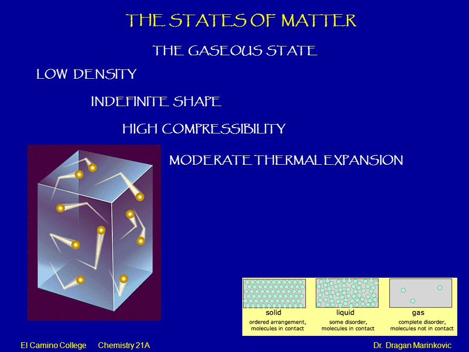 compressibility chemistry. el camino college chemistry 21a dr. compressibility