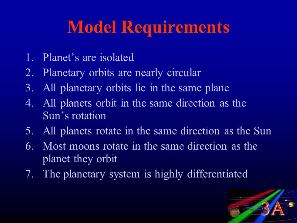 3A Model Requirements 1.Planet's are isolated 2.Planetary orbits are nearly circular 3.All planetary orbits lie in the same plane 4.All planets orbit in the same direction as the Sun's rotation 5.All planets rotate in the same direction as the Sun 6.Most moons rotate in the same direction as the planet they orbit 7.The planetary system is highly differentiated