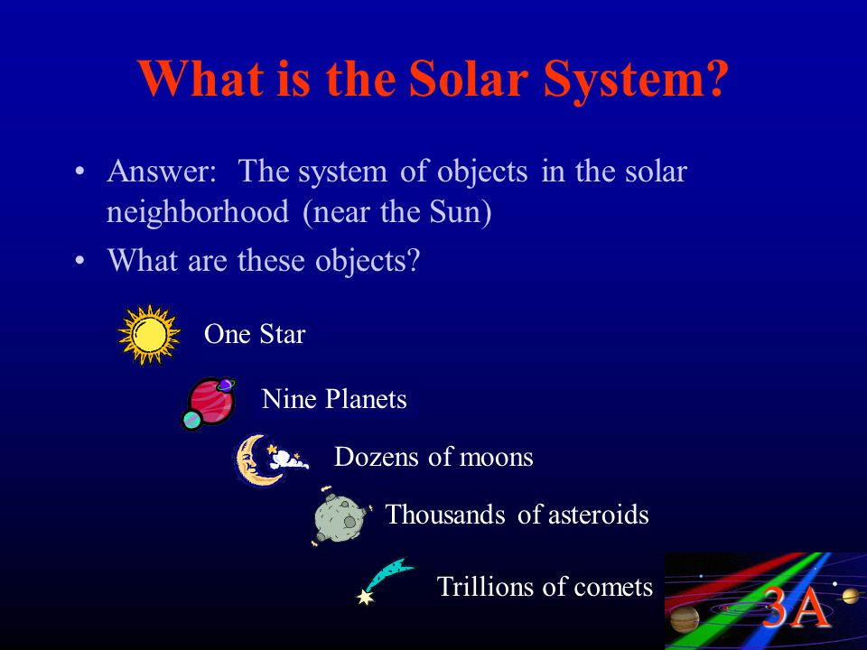 3A Six Planets What is the Solar System? Answer: The system of objects in the solar neighborhood (near the Sun) What are these objects? One Star Nine