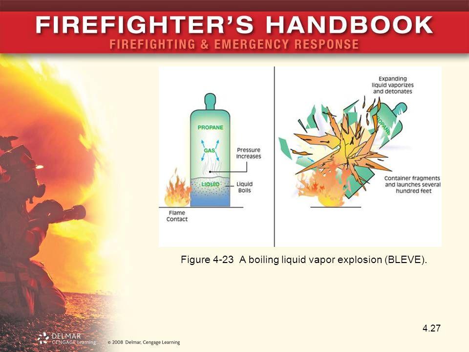 4.27 Figure 4-23 A boiling liquid vapor explosion (BLEVE).