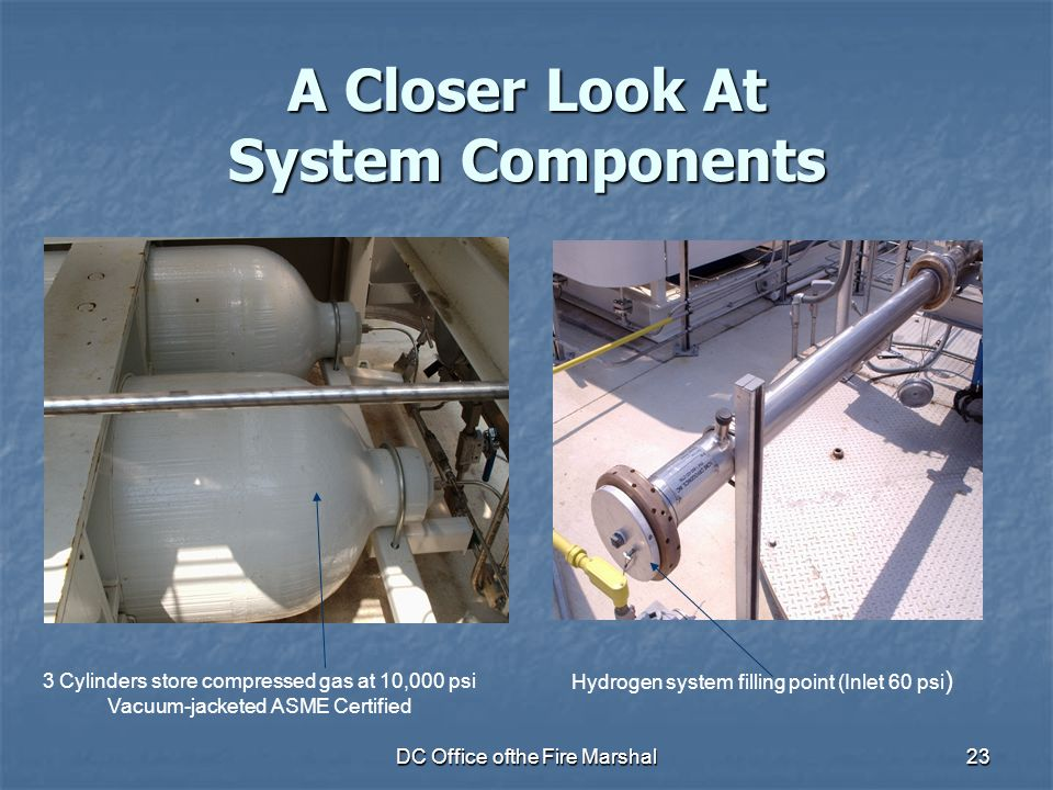 DC Office ofthe Fire Marshal23 A Closer Look At System Components 3 Cylinders store compressed gas at 10,000 psi Vacuum-jacketed ASME Certified Hydrog