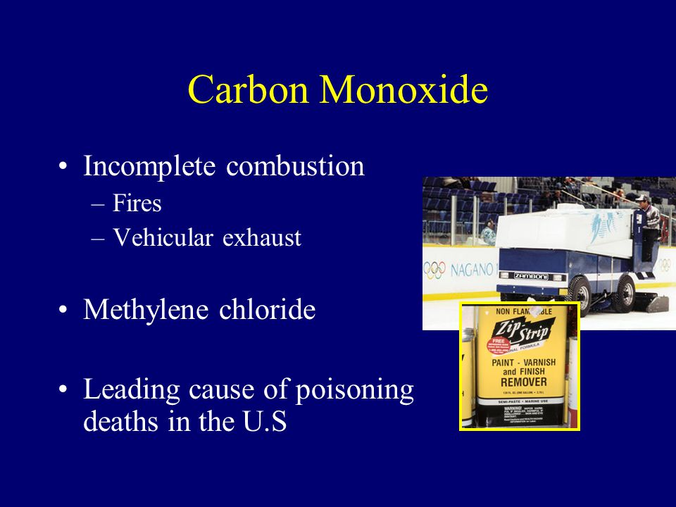 Carbon Monoxide Incomplete combustion –Fires –Vehicular exhaust Methylene chloride Leading cause of poisoning deaths in the U.S