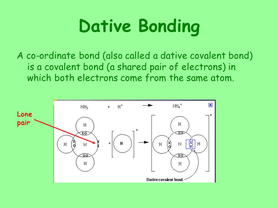 Dative Bonding A co-ordinate bond (also called a dative covalent bond) is a covalent bond (a shared pair of electrons) in which both electrons come fr