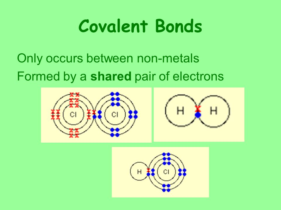 Covalent Bonds Only occurs between non-metals Formed by a shared pair of electrons