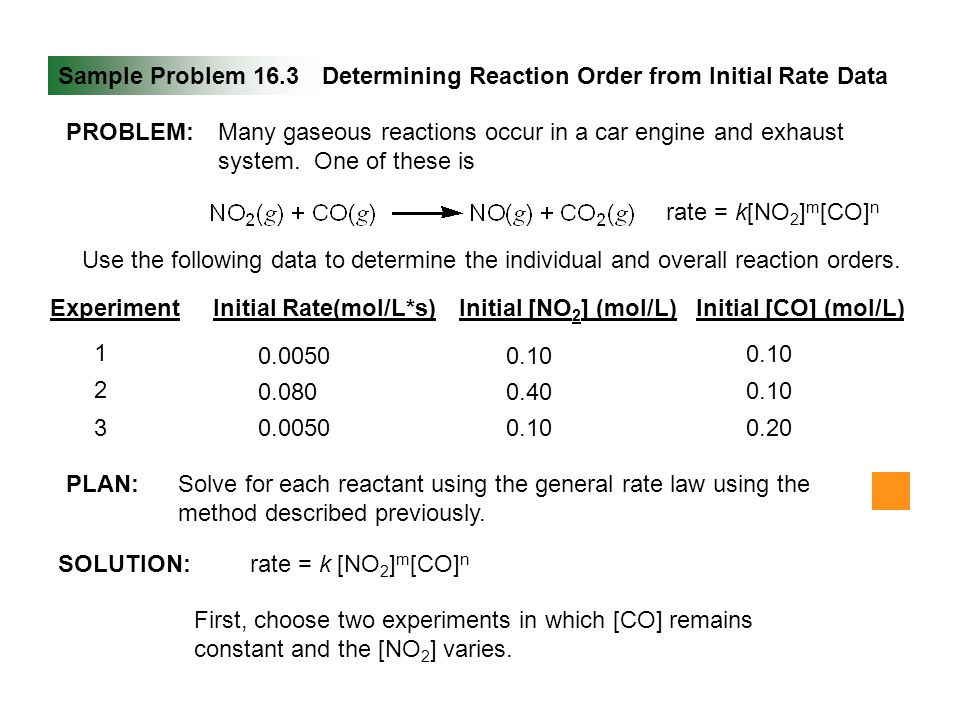 Sample Problem 16.3 PLAN: SOLUTION: Determining Reaction Order from Initial Rate Data PROBLEM:Many gaseous reactions occur in a car engine and exhaust