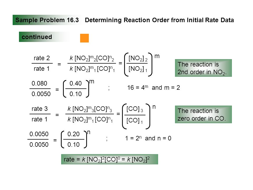 Sample Problem 16.3Determining Reaction Order from Initial Rate Data continued 0.080 0.0050 rate 2 rate 1 [NO 2 ] 2 [NO 2 ] 1 m = k [NO 2 ] m 2 [CO] n
