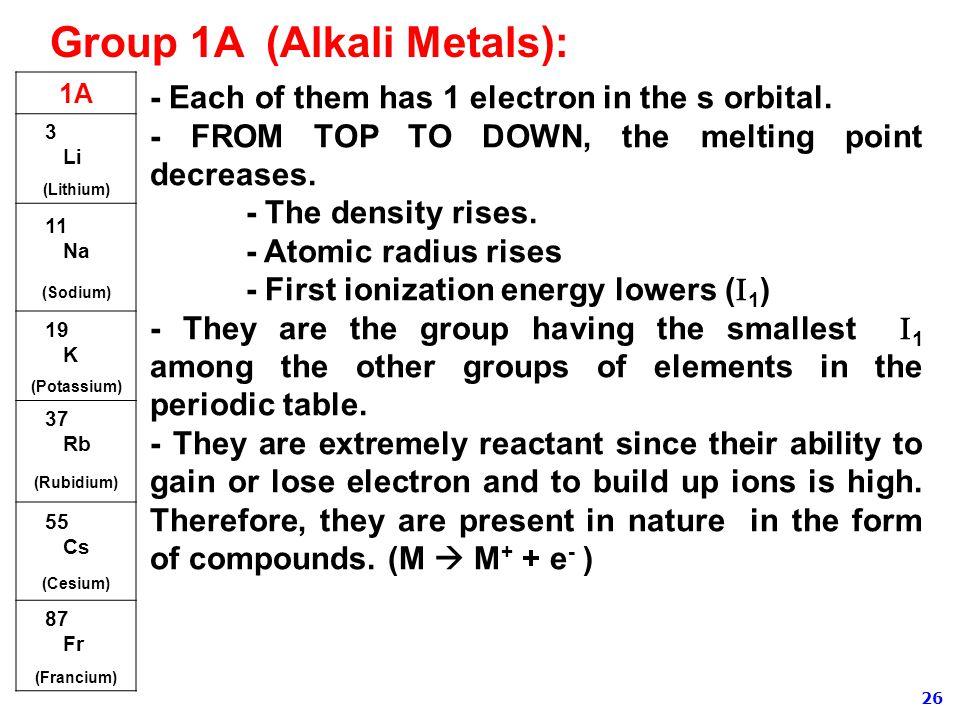 26 1A 3 Li (Lithium) 11 Na (Sodium) 19 K (Potassium) 37 Rb (Rubidium) 55 Cs (Cesium) 87 Fr (Francium) - Each of them has 1 electron in the s orbital.