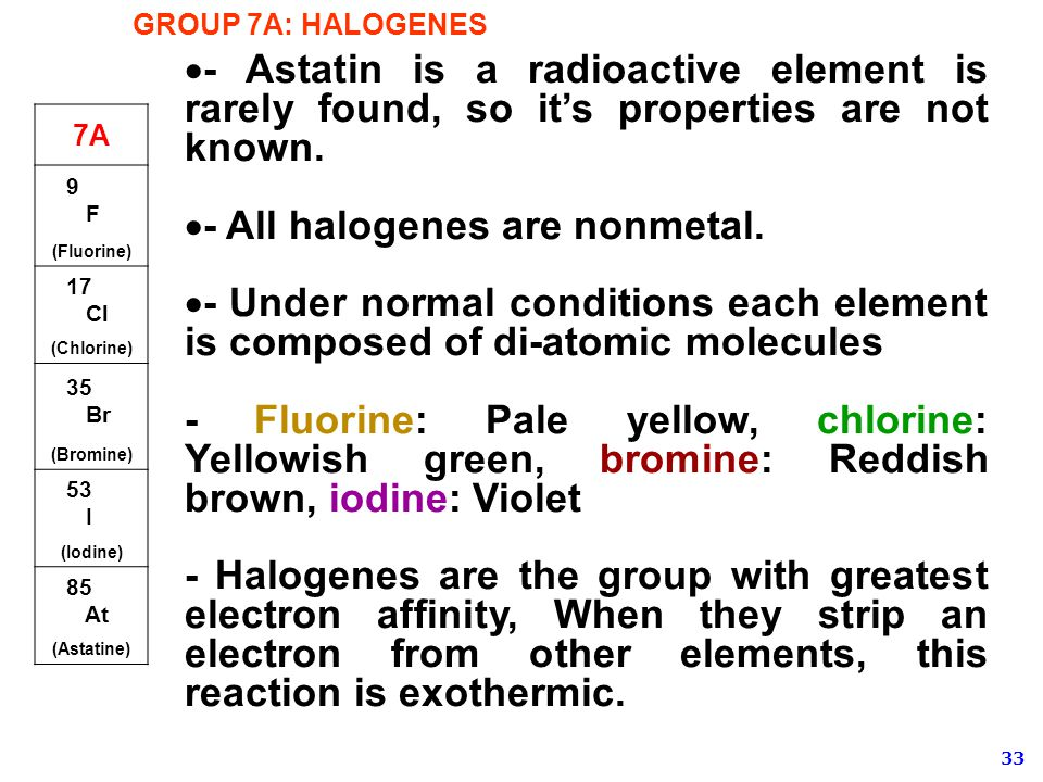 33 GROUP 7A: HALOGENES 7A 9 F (Fluorine) 17 Cl (Chlorine) 35 Br (Bromine) 53 I (Iodine) 85 At (Astatine)  - Astatin is a radioactive element is rarely found, so it's properties are not known.