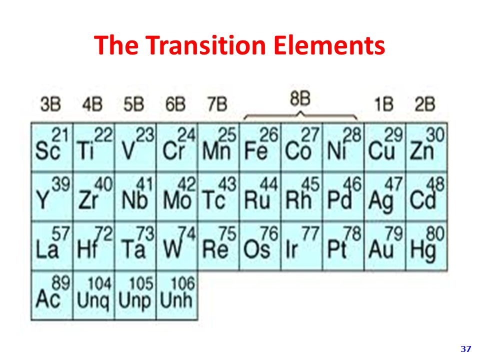 37 The Transition Elements