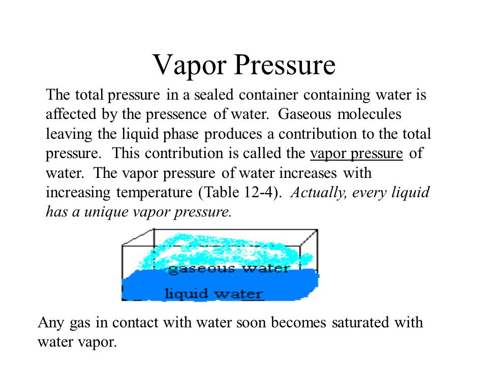 Vapor Pressure The total pressure in a sealed container containing water is affected by the pressence of water. Gaseous molecules leaving the liquid p