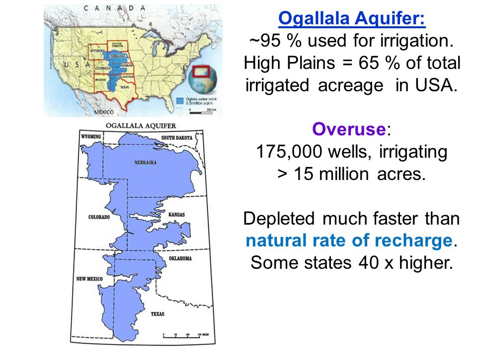 Ogallala Aquifer: ~95 % used for irrigation. High Plains = 65 % of total irrigated acreage in USA. Overuse: 175,000 wells, irrigating > 15 million acr