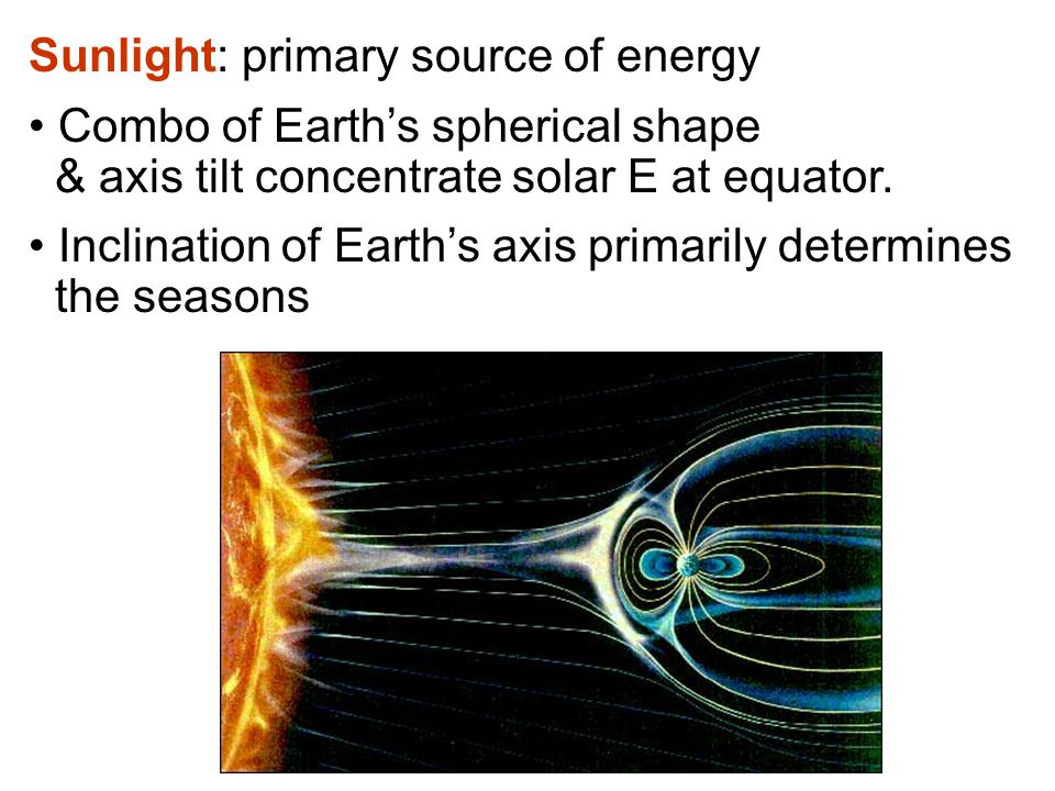 Sunlight: primary source of energy Combo of Earth's spherical shape & axis tilt concentrate solar E at equator.