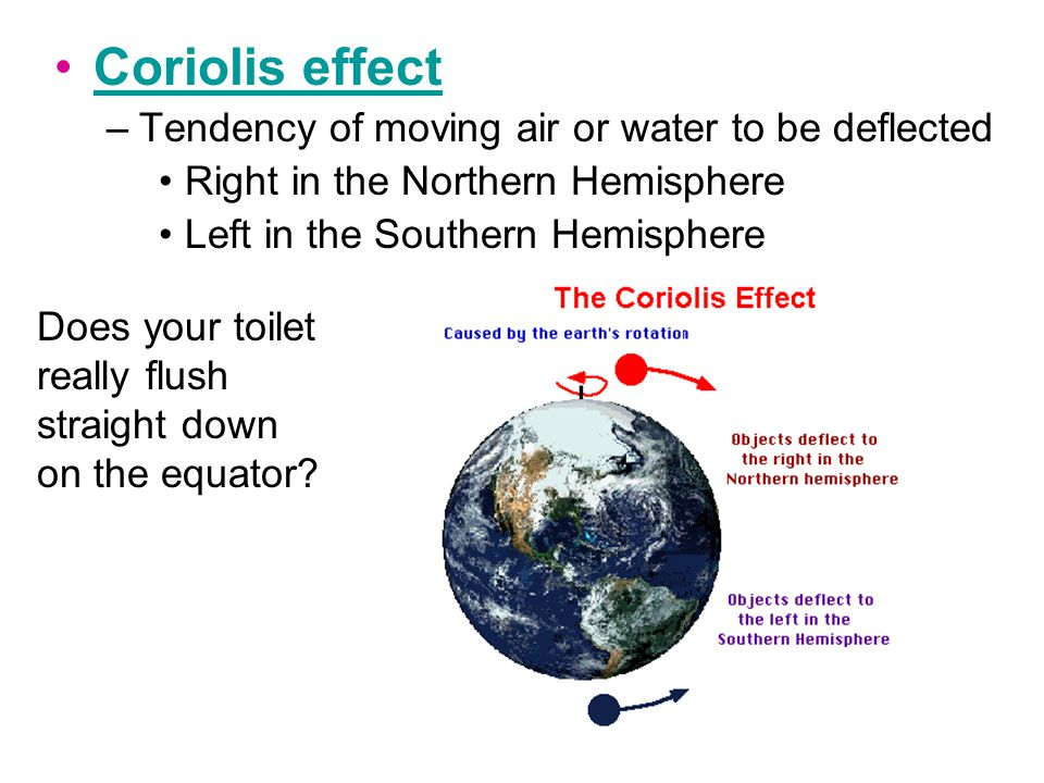 Coriolis effect –Tendency of moving air or water to be deflected Right in the Northern Hemisphere Left in the Southern Hemisphere Does your toilet rea