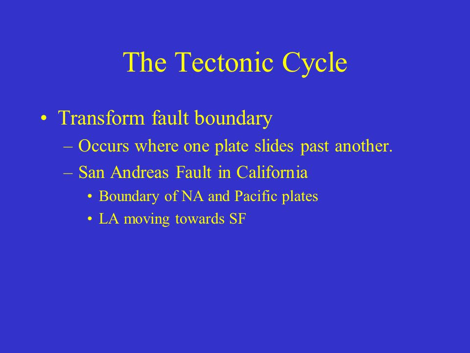 The Tectonic Cycle Transform fault boundary –Occurs where one plate slides past another. –San Andreas Fault in California Boundary of NA and Pacific p