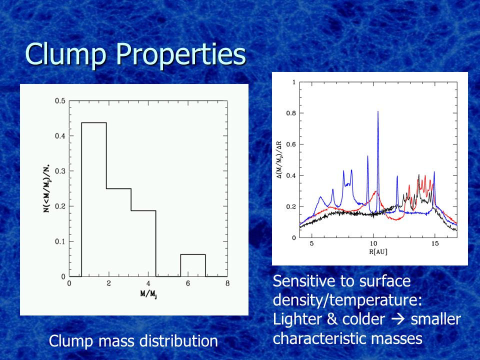 Clump Properties Sensitive to surface density/temperature: Lighter & colder  smaller characteristic masses Clump mass distribution