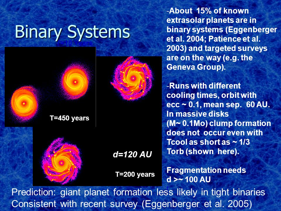-About 15% of known extrasolar planets are in binary systems (Eggenberger et al.