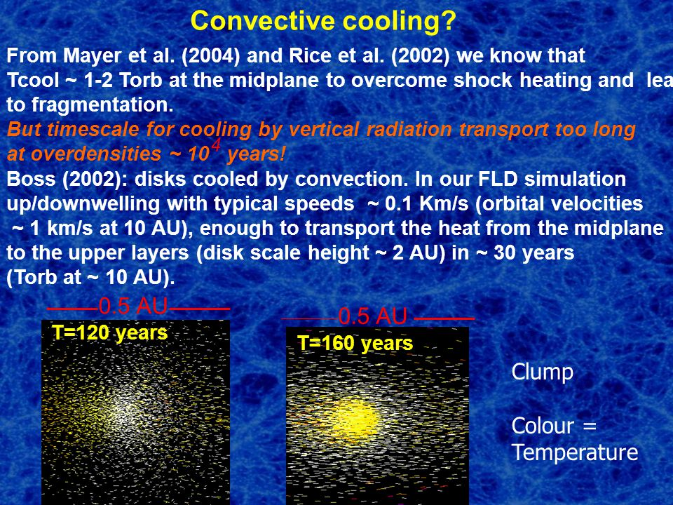 Convective cooling. From Mayer et al. (2004) and Rice et al.