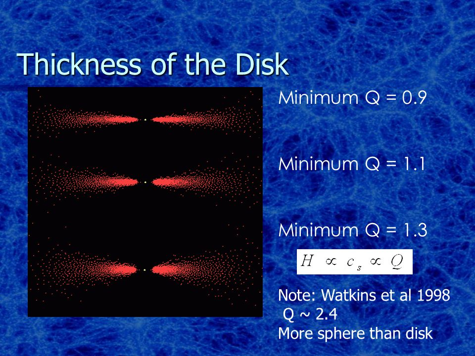 Thickness of the Disk Minimum Q = 0.9 Minimum Q = 1.1 Minimum Q = 1.3 Note: Watkins et al 1998 Q ~ 2.4 More sphere than disk