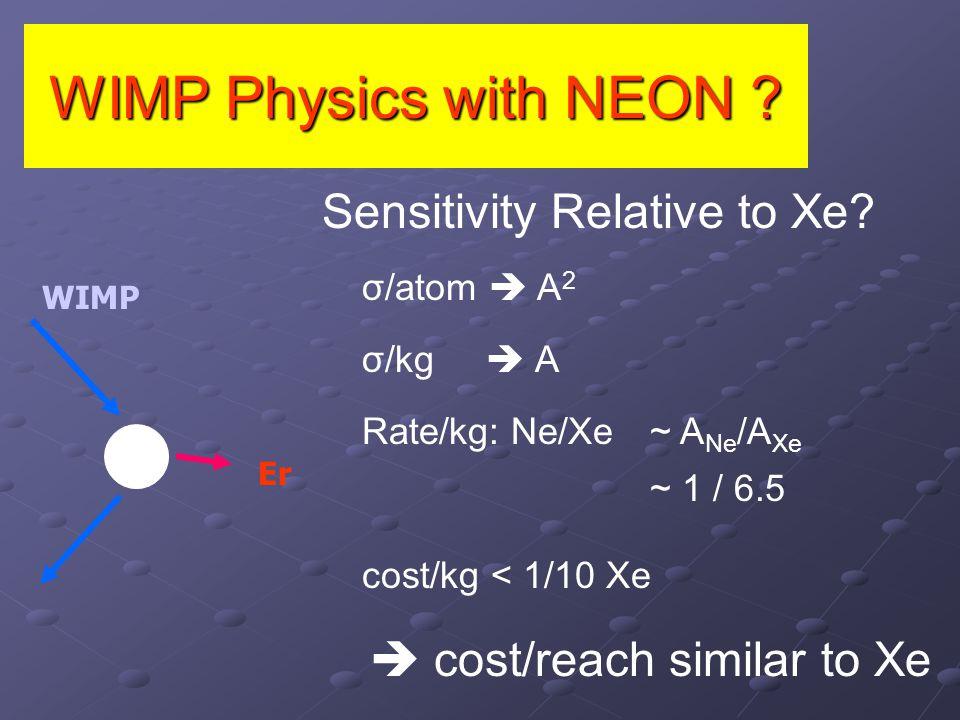 S2/S1 Discrimination Gammas Neutrons vs S2vs S1 S2 / S1