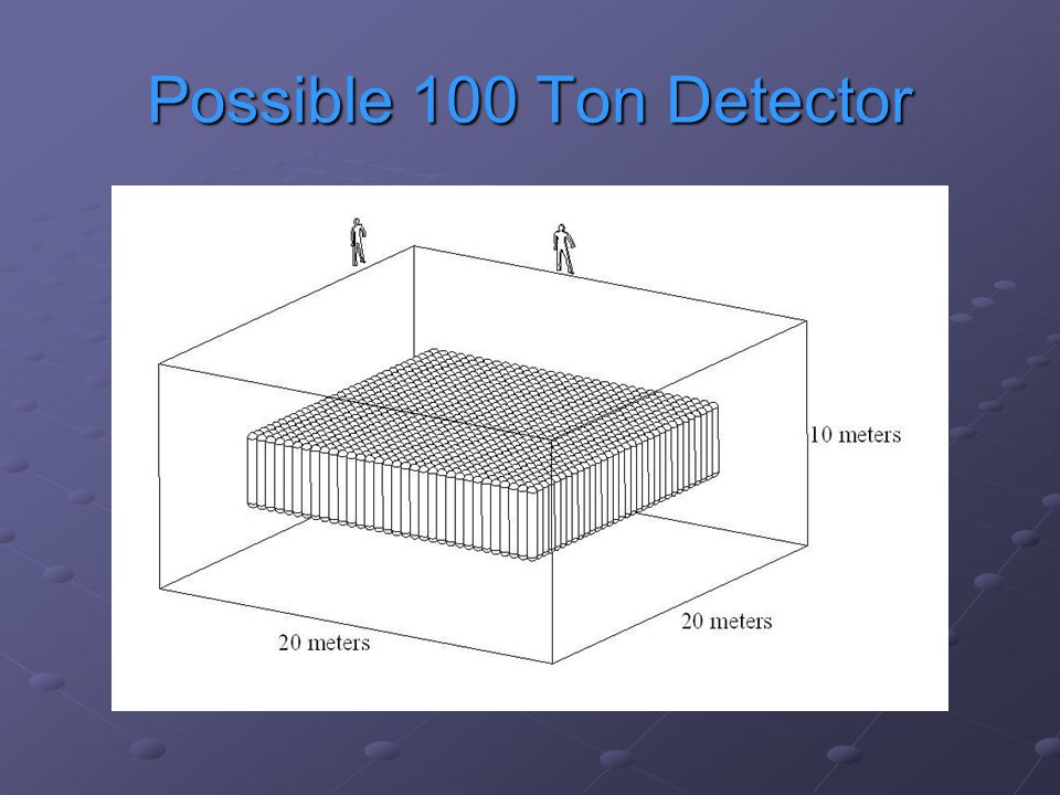 Possible 100 Ton Detector
