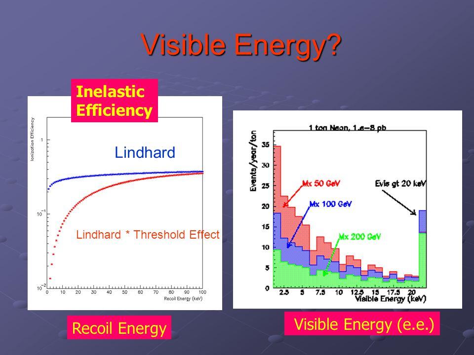 Field Tuning Field Tuning Adjust field tube potential to optimize E-field uniformity along sense wire