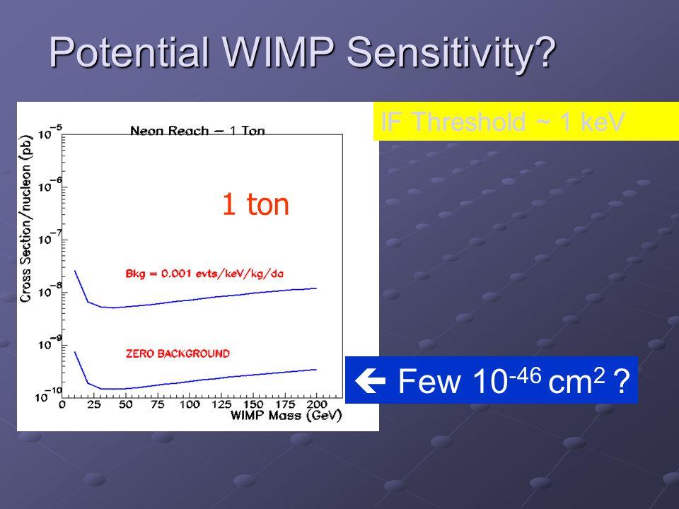 Potential WIMP Sensitivity? 1 ton  Few 10 -46 cm 2 ? IF Threshold ~ 1 keV