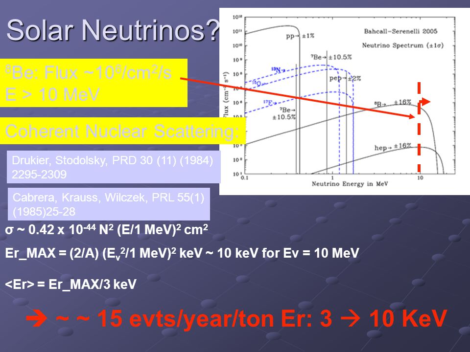 Neutrinos –Supernova.