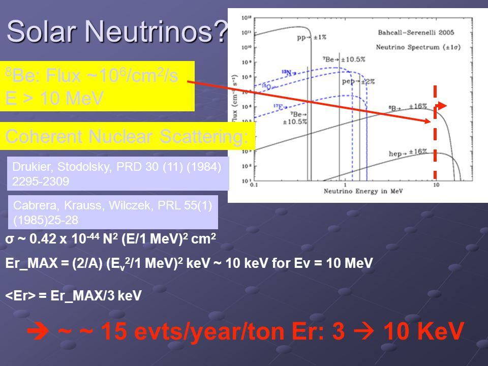 Gas Mixture Studies: Pure Neon ZERO Field Neutrons Gammas Point sampling: pure Ne  Ne-Xe  Ne-Ar  Ne-He mixures all show discrimination.