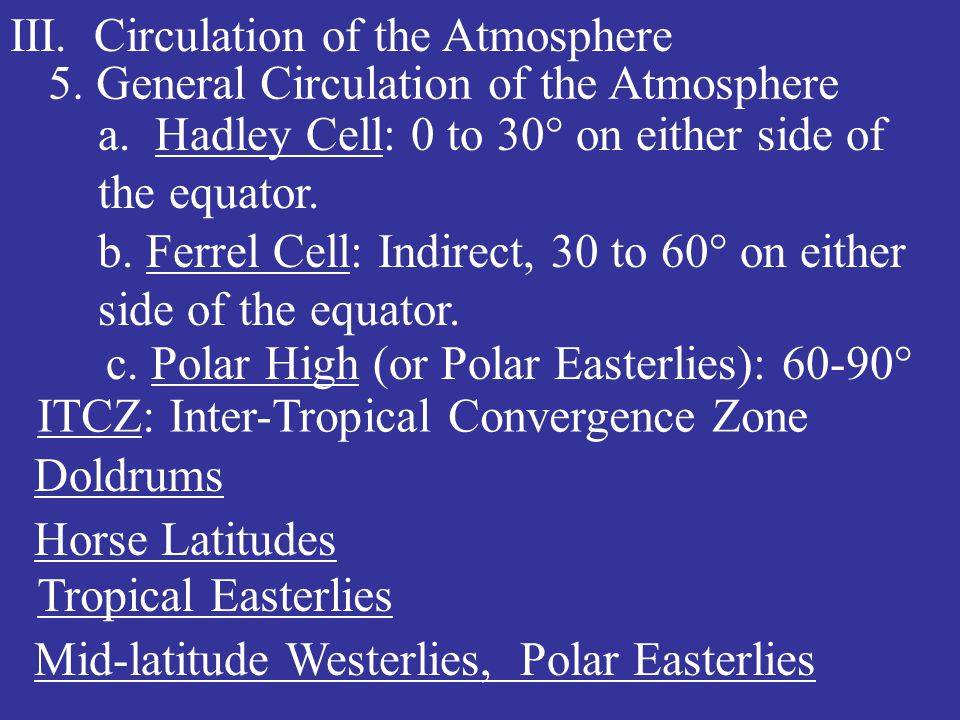 III. Circulation of the Atmosphere 5. General Circulation of the Atmosphere a. Hadley Cell: 0 to 30° on either side of the equator. b. Ferrel Cell: In