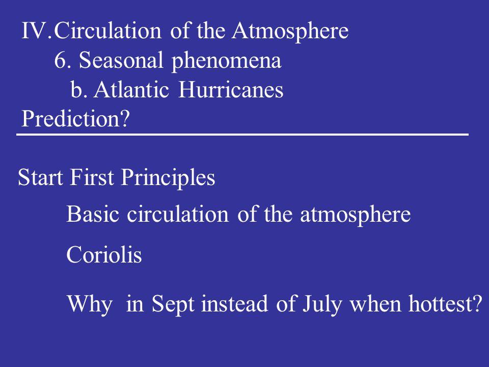 IV.Circulation of the Atmosphere 6. Seasonal phenomena b. Atlantic Hurricanes Prediction? Start First Principles Basic circulation of the atmosphere C