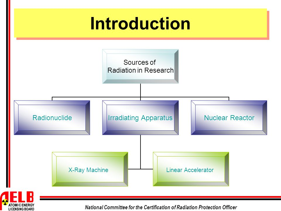 National Committee for the Certification of Radiation Protection Officer Sources of Radiation in Research Radionuclide Irradiating Apparatus X-Ray Mac