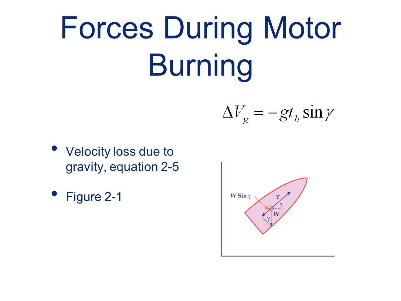 Forces During Motor Burning Velocity loss due to gravity, equation 2-5 Figure 2-1