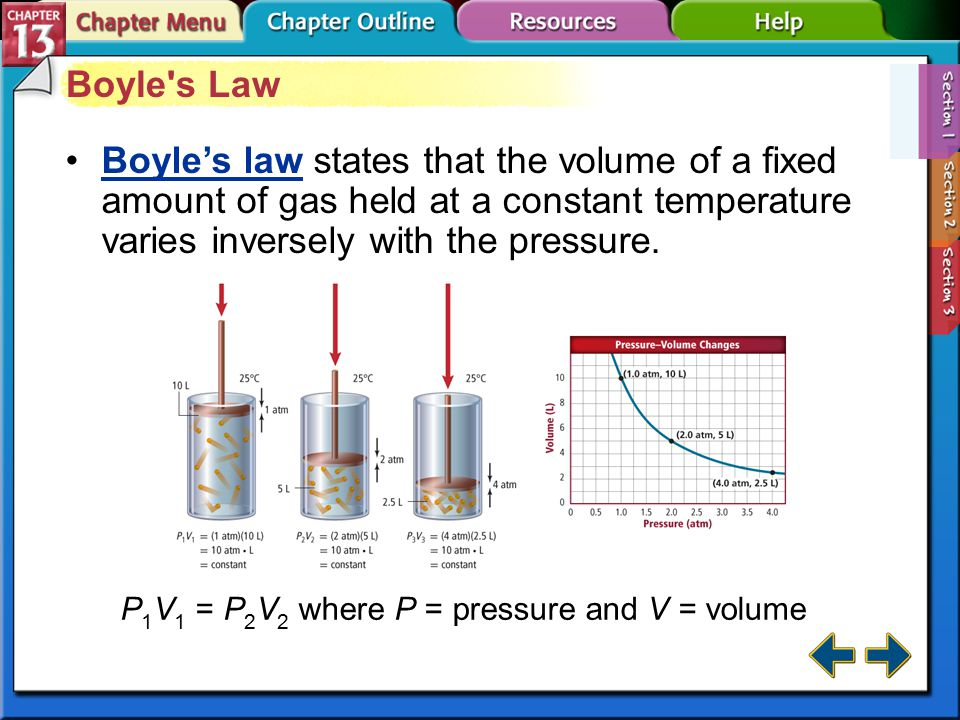 Section 13-1 Section 13.1 The Gas Laws (cont.) Boyle's law absolute zero Charles's law Gay-Lussac's law combined gas law For a fixed amount of gas, a