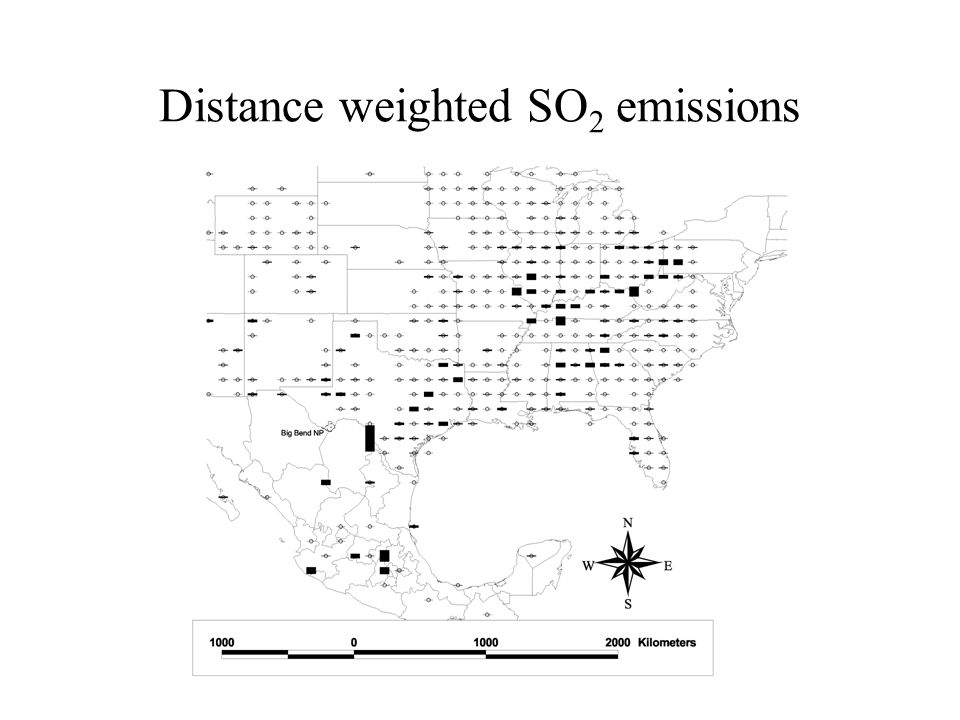 Distance weighted SO 2 emissions