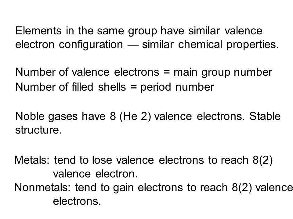 Elements in the same group have similar valence electron configuration — similar chemical properties.