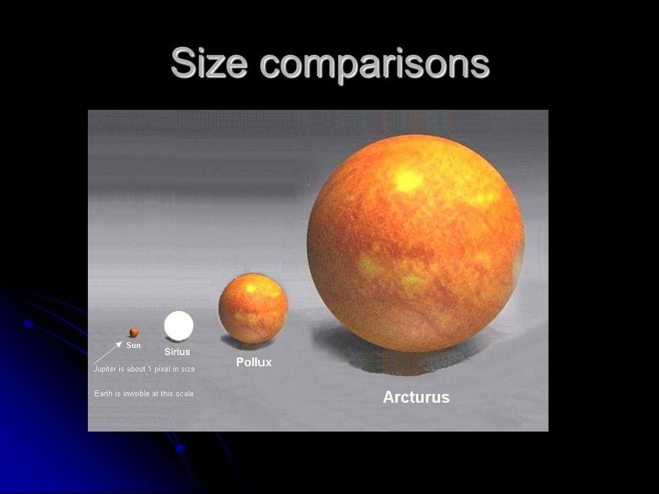 Size comparisons
