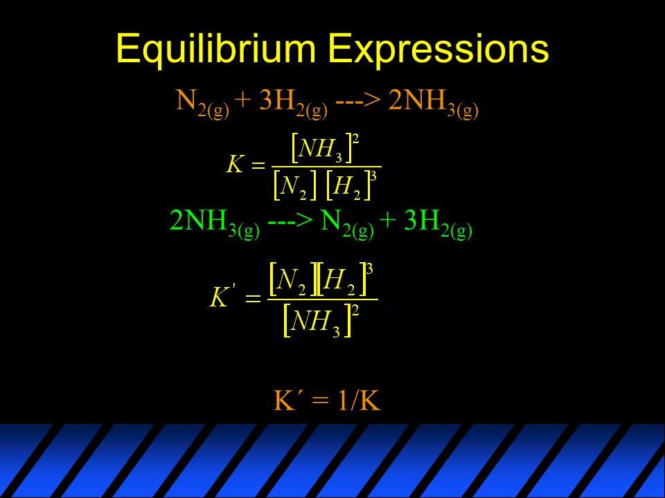 Equilibrium Expressions N 2(g) + 3H 2(g) ---> 2NH 3(g) 2NH 3(g) ---> N 2(g) + 3H 2(g) K´ = 1/K
