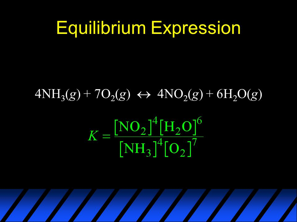 Equilibrium Expression 4NH 3 (g) + 7O 2 (g)  4NO 2 (g) + 6H 2 O(g)