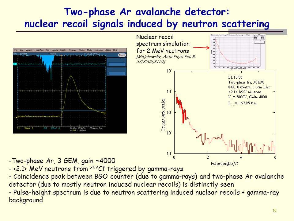 16 -Two-phase Ar, 3 GEM, gain ~4000 - MeV neutrons from 252 Cf triggered by gamma-rays - Coincidence peak between BGO counter (due to gamma-rays) and