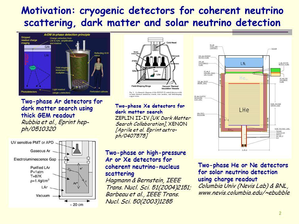 2 Motivation: cryogenic detectors for coherent neutrino scattering, dark matter and solar neutrino detection Two-phase Xe detectors for dark matter search ZEPLIN II-IV [UK Dark Matter Search Collaboration], XENON [Aprile et al.