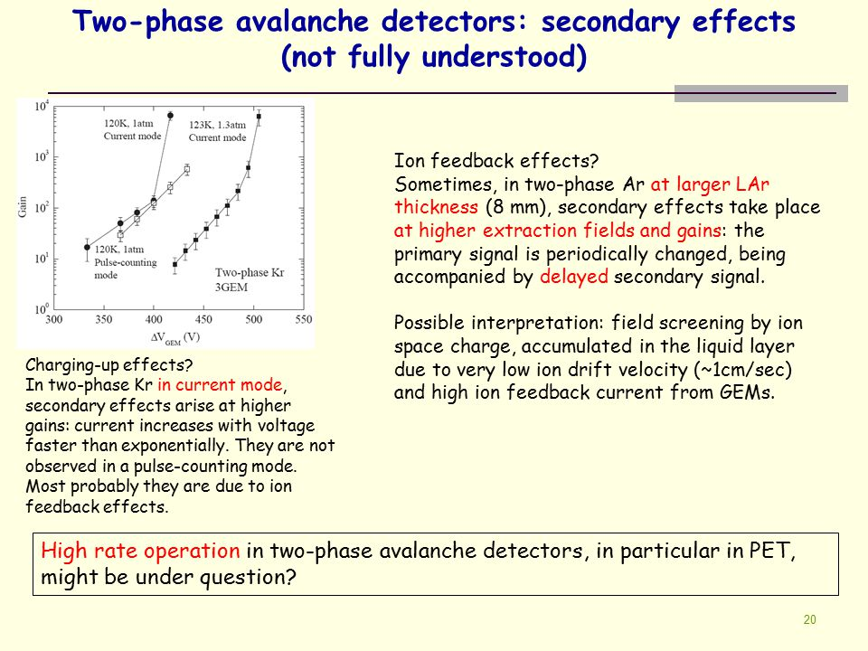 20 Two-phase avalanche detectors: secondary effects (not fully understood) Charging-up effects? In two-phase Kr in current mode, secondary effects ari
