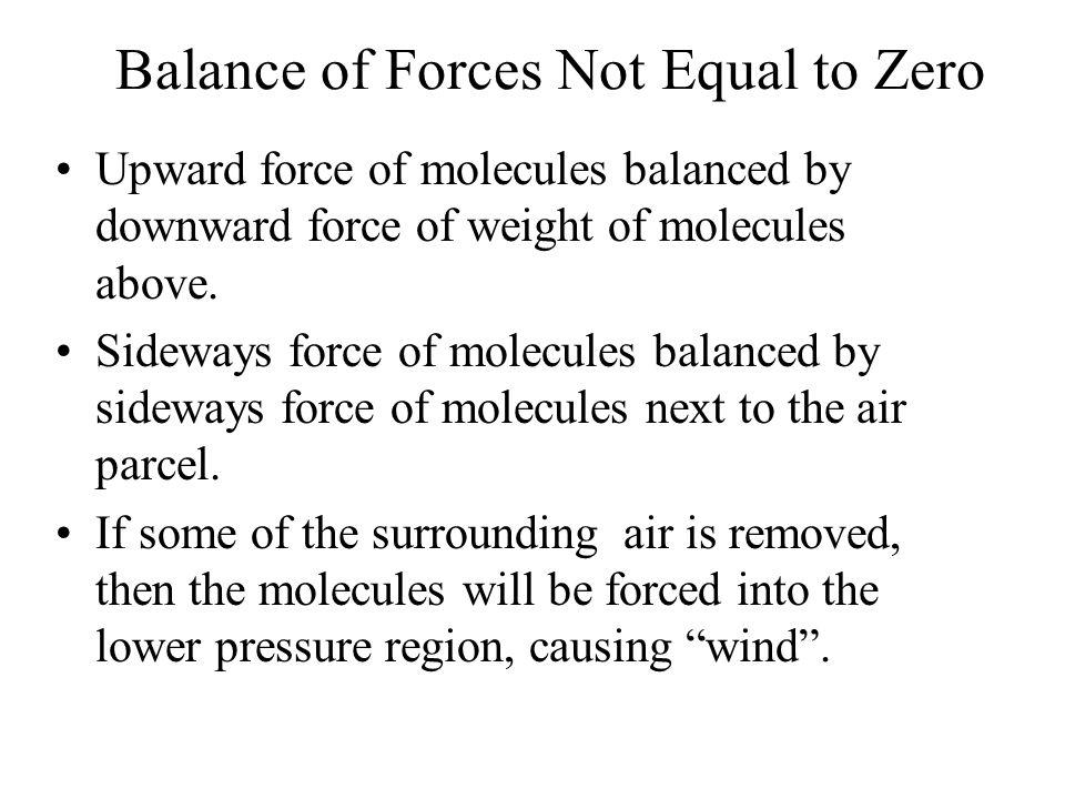 Balance of Forces Not Equal to Zero Upward force of molecules balanced by downward force of weight of molecules above. Sideways force of molecules bal