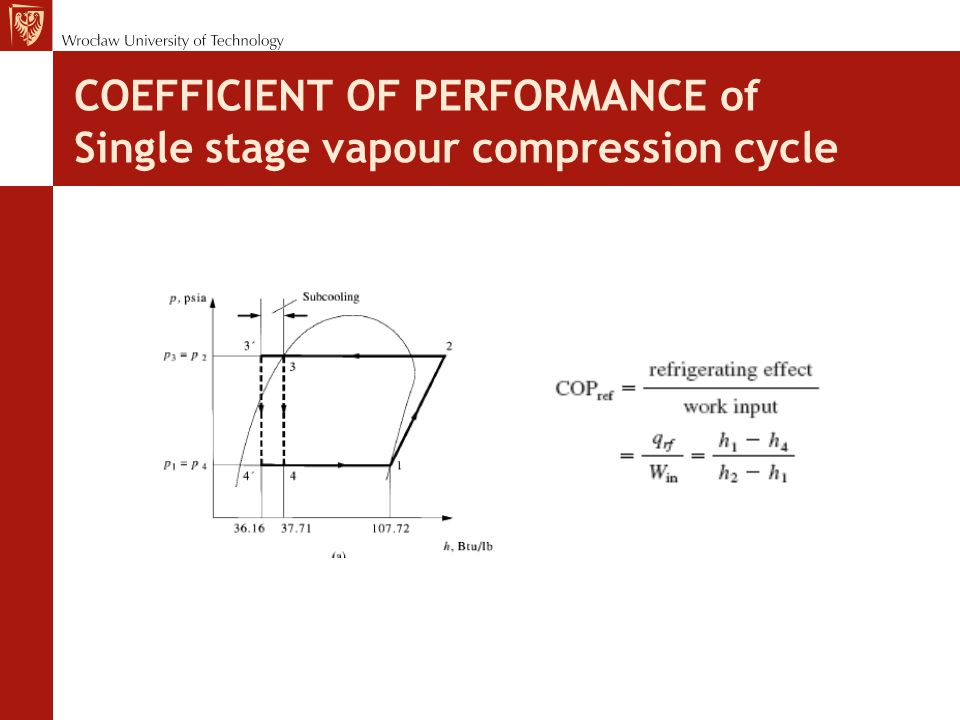 Single stage vapour compression cycle