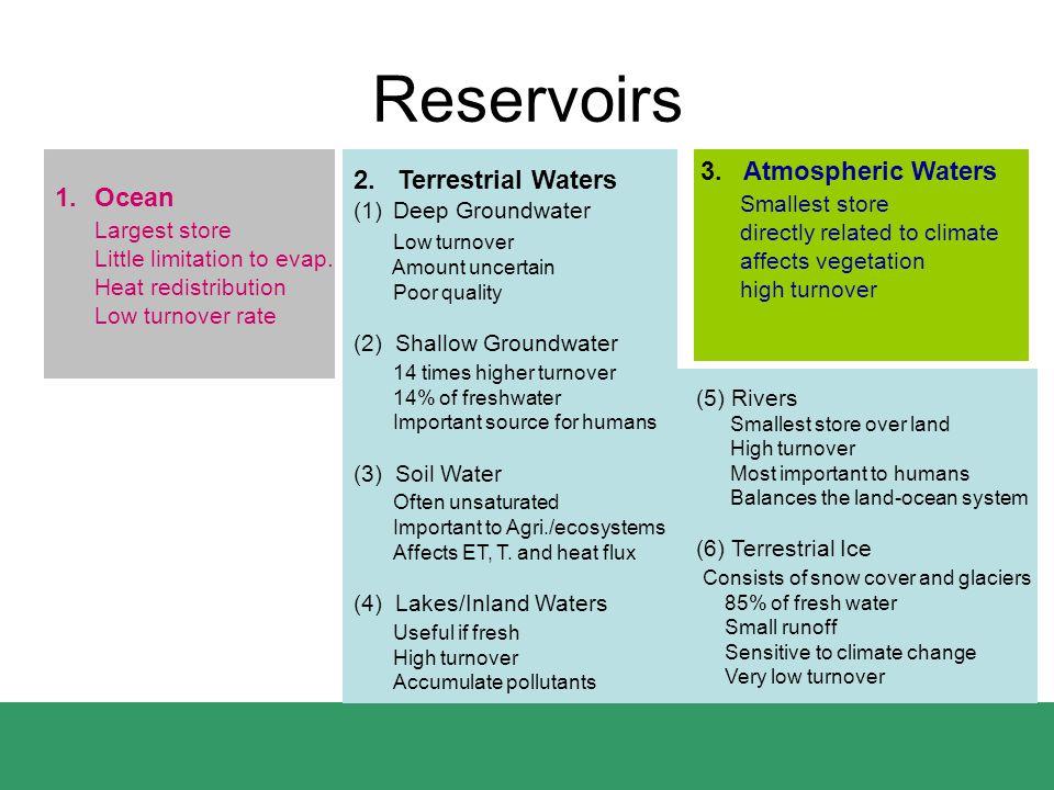 Reservoirs 1.Ocean Largest store Little limitation to evap.