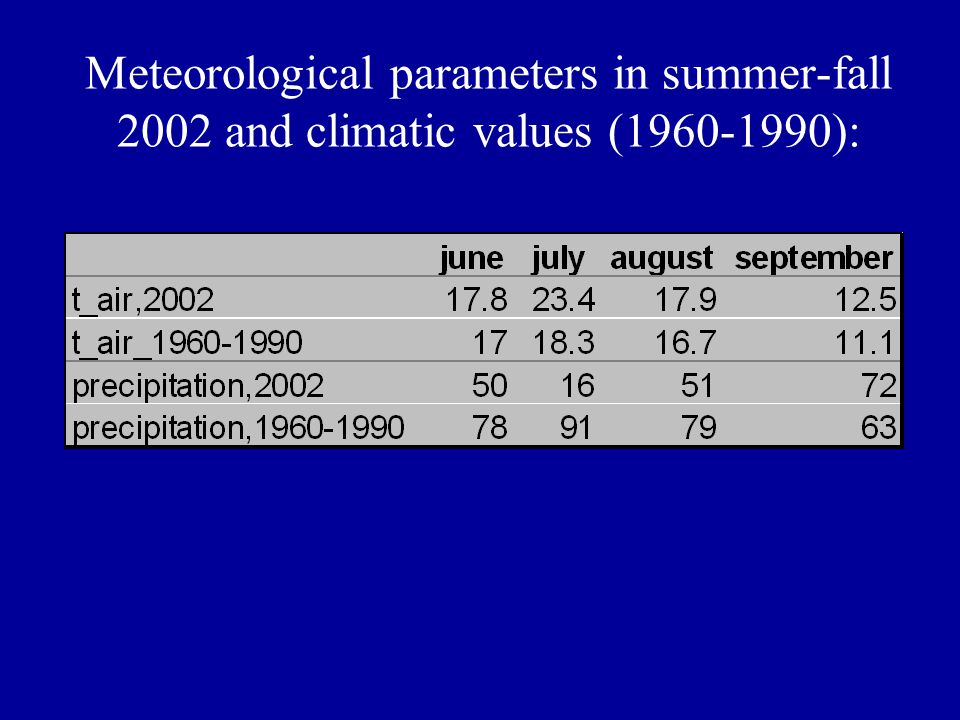Meteorological parameters in summer-fall 2002 and climatic values (1960-1990):