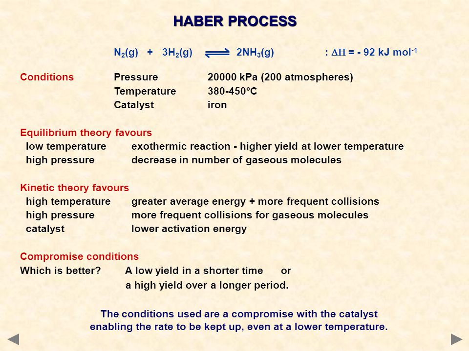 N 2 (g) + 3H 2 (g) 2NH 3 (g) :  = - 92 kJ mol -1 ConditionsPressure20000 kPa (200 atmospheres) Temperature380-450°C Catalystiron Equilibrium theory favours low temperature exothermic reaction - higher yield at lower temperature high pressure decrease in number of gaseous molecules Kinetic theory favours high temperature greater average energy + more frequent collisions high pressure more frequent collisions for gaseous molecules catalyst lower activation energy Compromise conditions Which is better.