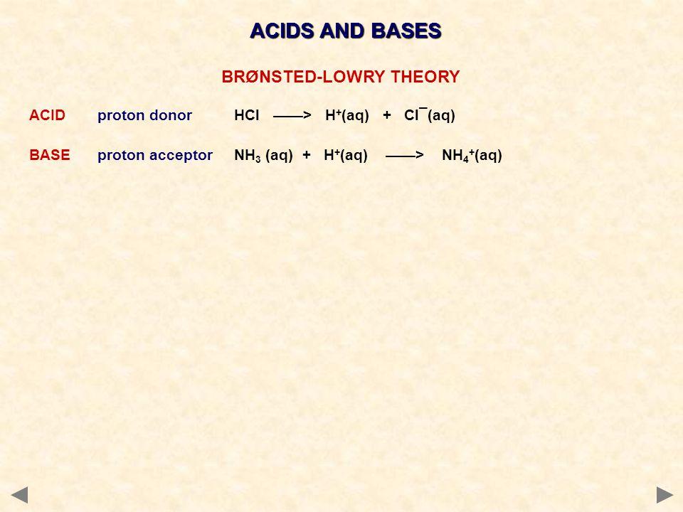 BRØNSTED-LOWRY THEORY ACIDproton donorHCl ——> H + (aq) + Cl¯(aq) BASEproton acceptor NH 3 (aq) + H + (aq) ——> NH 4 + (aq) ACIDS AND BASES